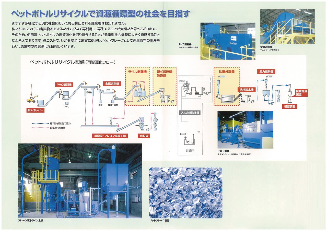 リサイクルの流れと設備 ペットボトルリサイクル|大都商会 事業内容 ペットボトルリサイクル 概要